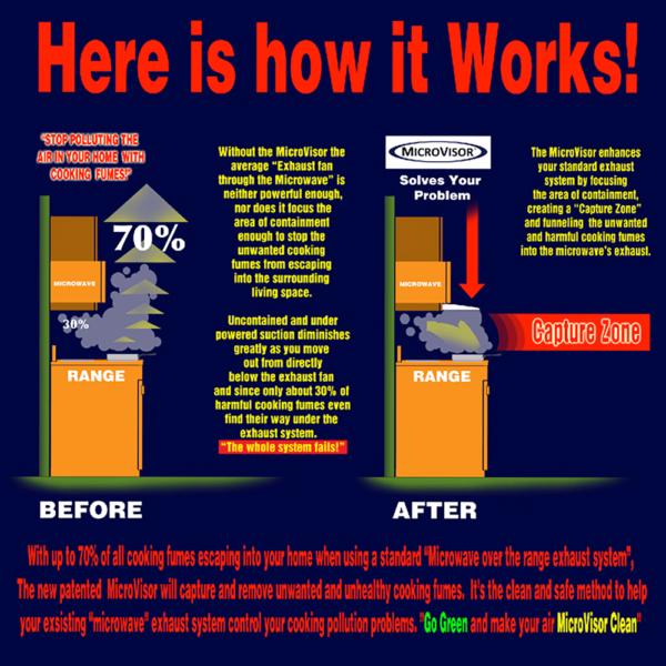 How Microvisor Hood Works